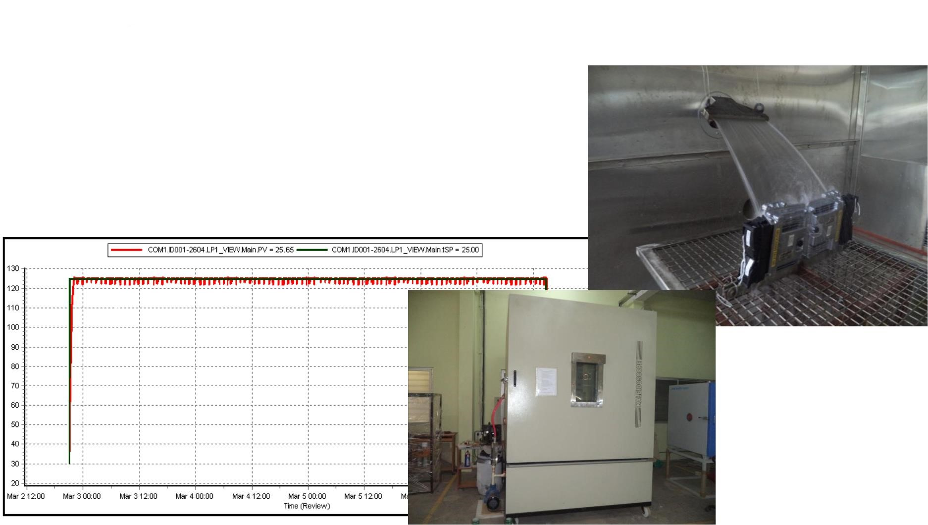 Cold Water Spray Test - BE Analytic