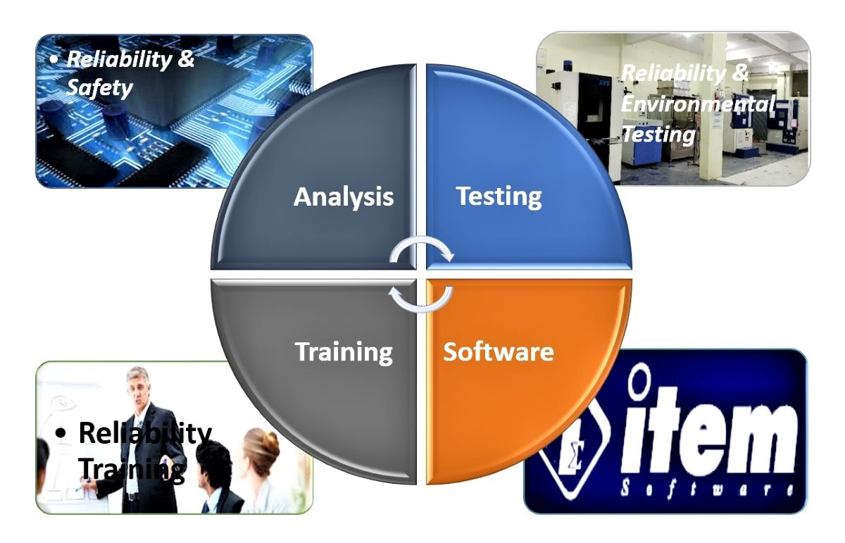 About - BE Analytic